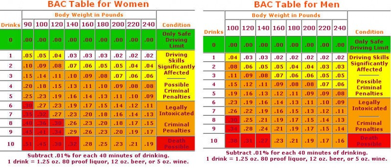 bac-women-men-800x344