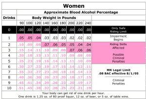 BAC-WOMEN-300x204